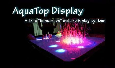 aquatop-display