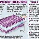 Utiliser la structure des objets et la carrosserie des voitures comme batterie électrique