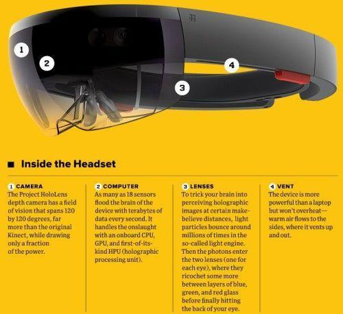hololens-specifications