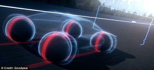 pneu-avec-capteurs