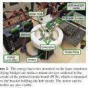 Un appareil pour recolter de l'énergie en marchant